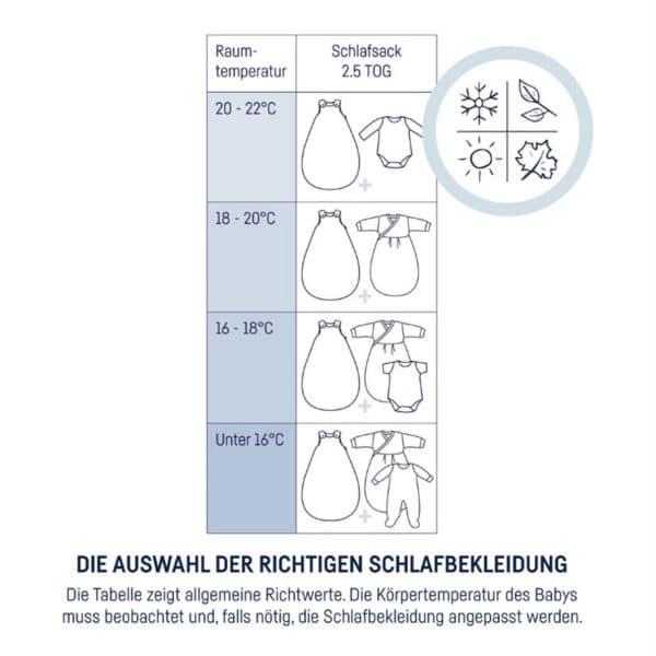 Julius Zöllner Babyschlafsack 9